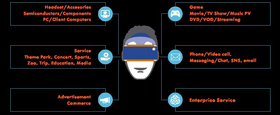 AR-VR-Magento